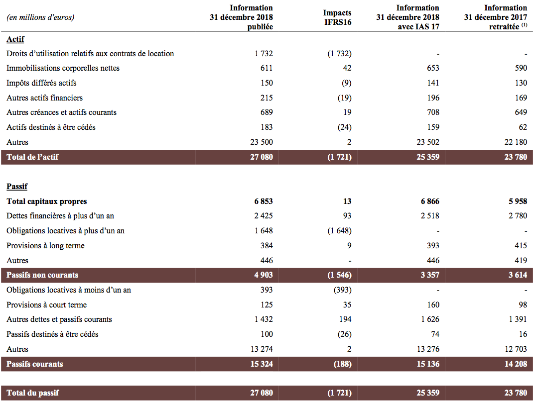 costa coffee financial report 2018